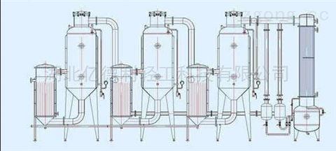 亿德利 三效刮板薄膜蒸发器 化工