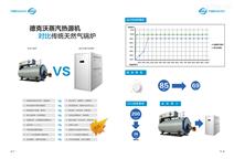 德克沃蒸汽熱源機-替代傳統鍋爐